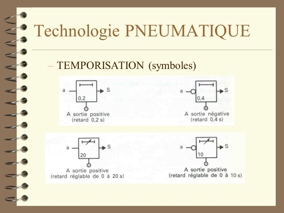 Technologie PNEUMATIQUE –TEMPORISATION (symboles)
