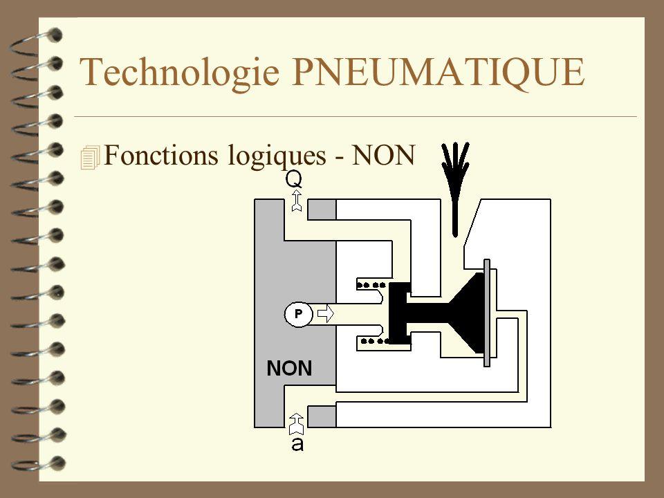 Technologie PNEUMATIQUE 4 Fonctions logiques - NON