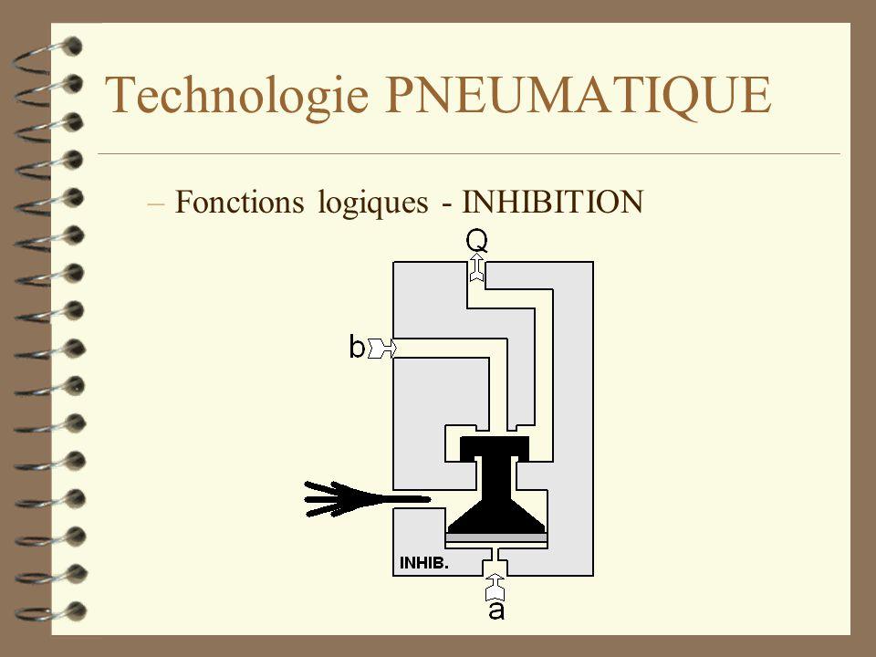 Technologie PNEUMATIQUE –Fonctions logiques - INHIBITION
