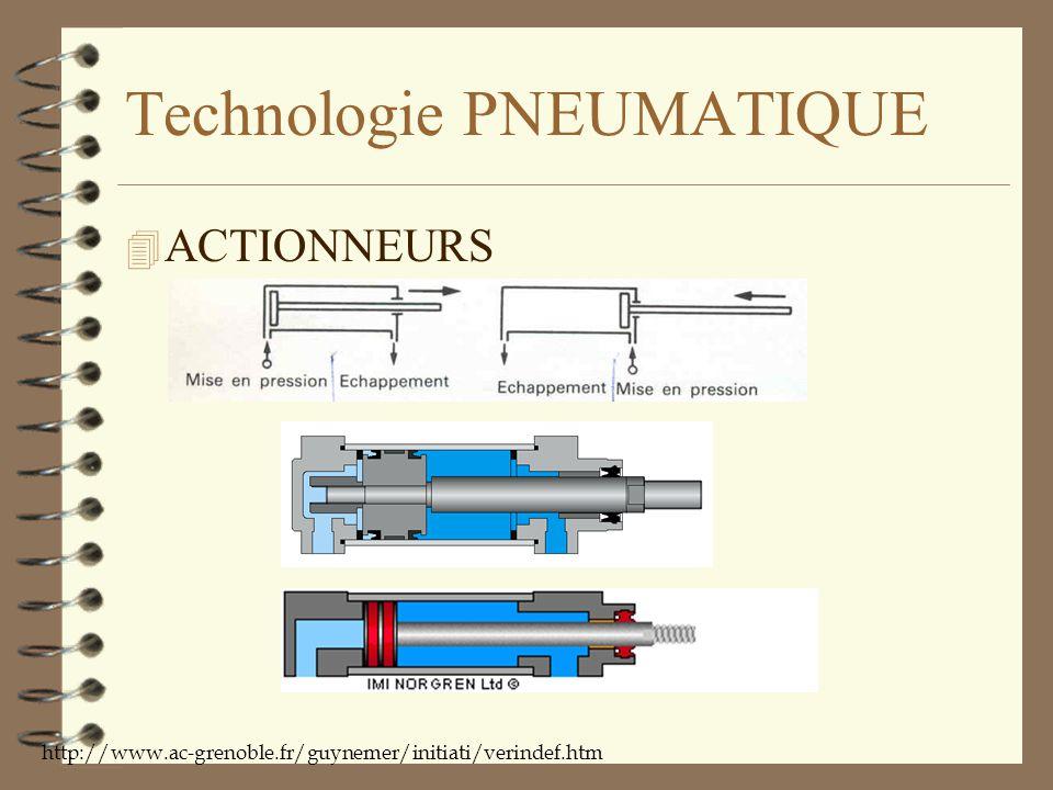 4 ACTIONNEURS –Vérins : double effet http://www.ac-grenoble.fr/guynemer/initiati/verindef.htm