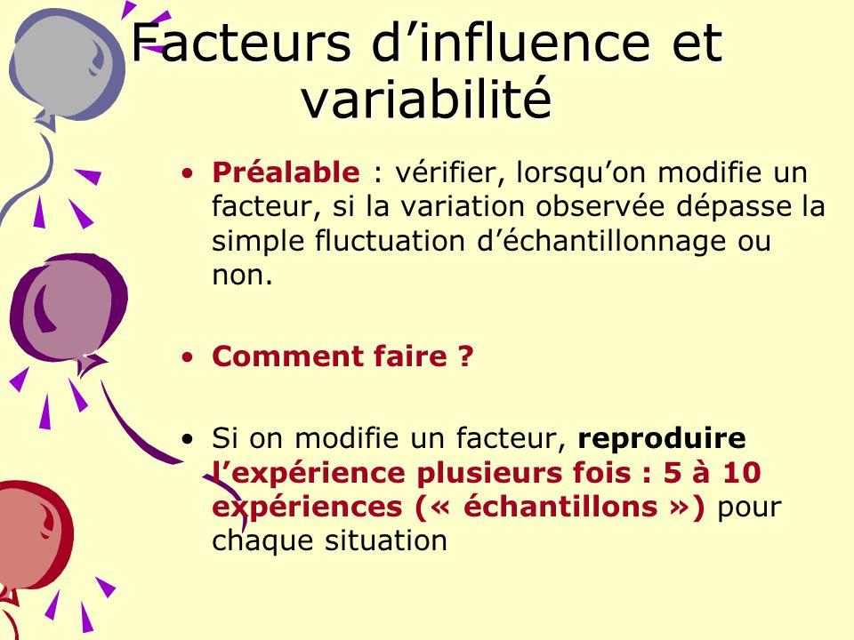 18 Facteurs dinfluence et variabilité Préalable : vérifier, lorsquon modifie un facteur, si la variation observée dépasse la simple fluctuation déchan