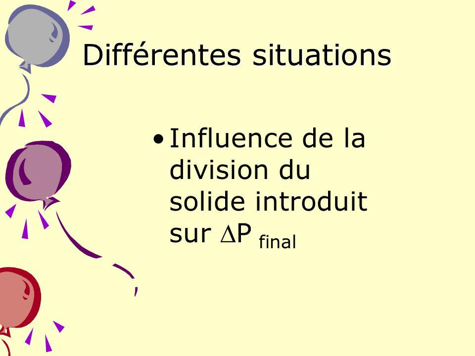 19 Différentes situations Influence de la division du solide introduit sur P final