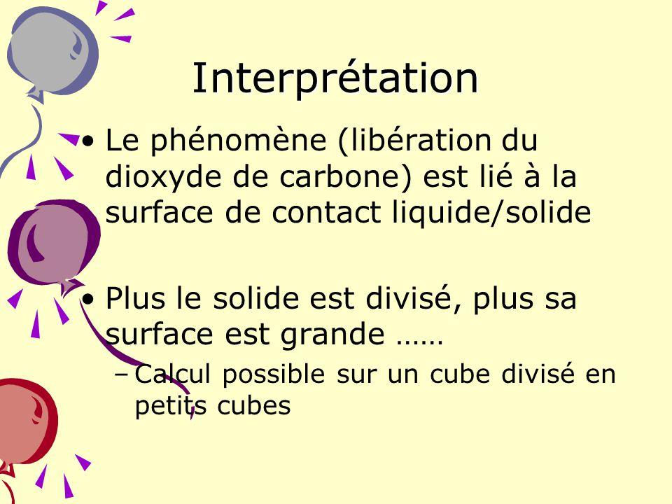 29 Interprétation Le phénomène (libération du dioxyde de carbone) est lié à la surface de contact liquide/solide Plus le solide est divisé, plus sa su