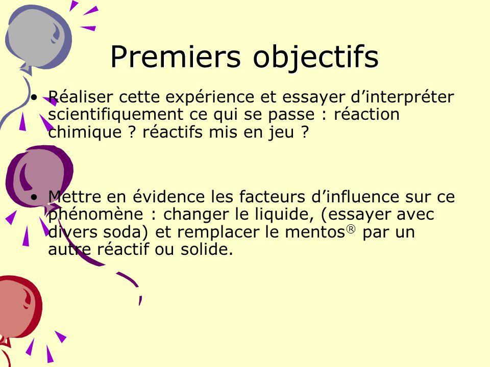 3 Premiers objectifs Réaliser cette expérience et essayer dinterpréter scientifiquement ce qui se passe : réaction chimique ? réactifs mis en jeu ? Me