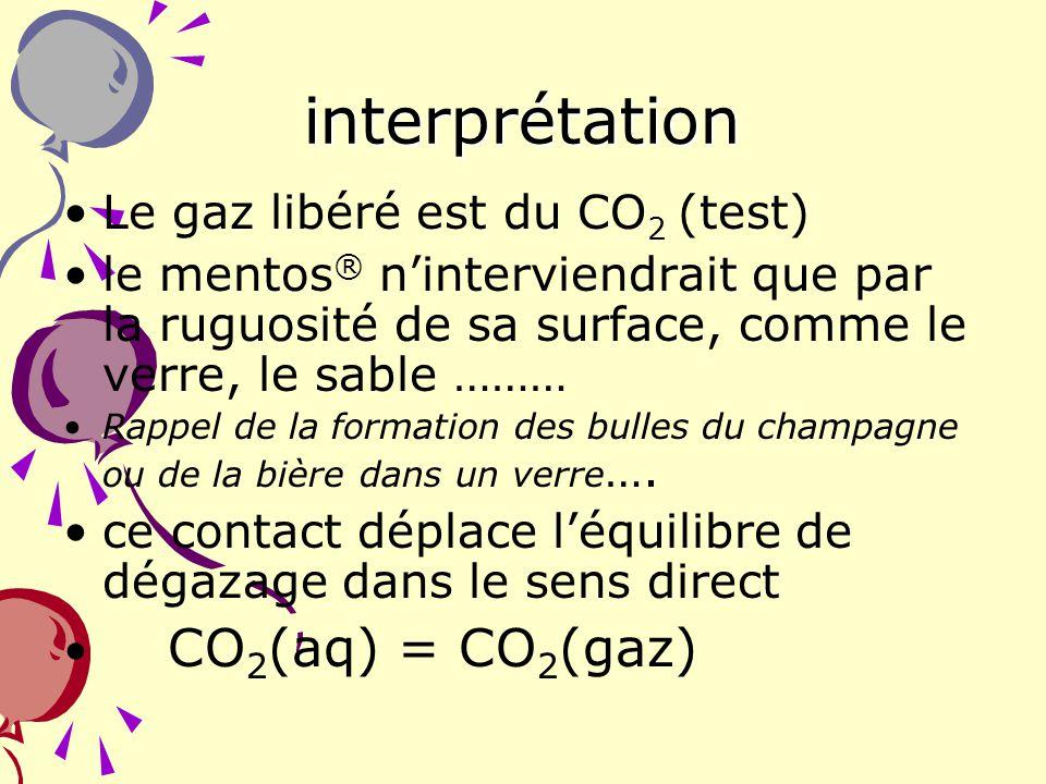 7 interprétation Le gaz libéré est du CO 2 (test) le mentos ® ninterviendrait que par la ruguosité de sa surface, comme le verre, le sable ……… Rappel