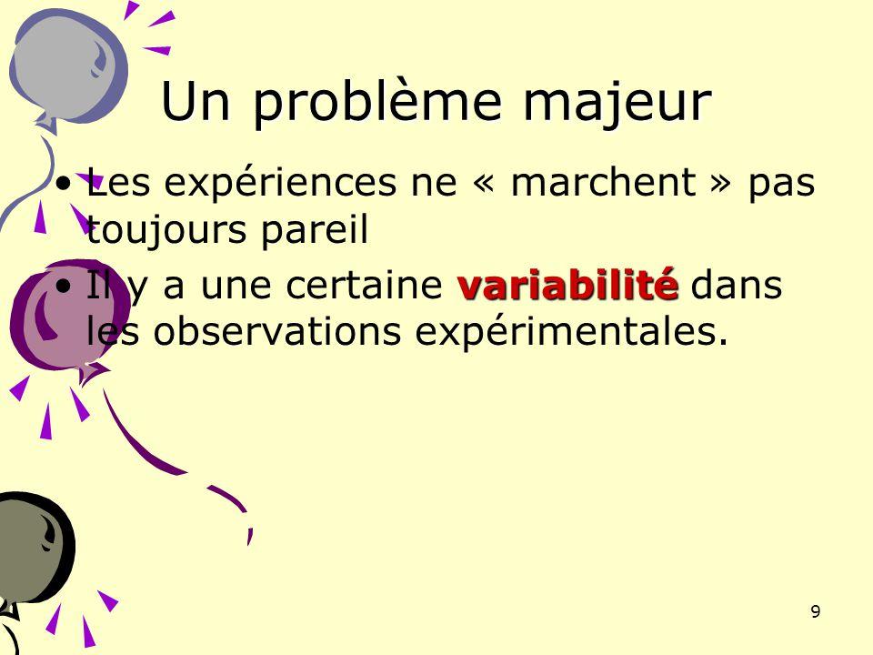 9 Un problème majeur Les expériences ne « marchent » pas toujours pareil variabilitéIl y a une certaine variabilité dans les observations expérimental