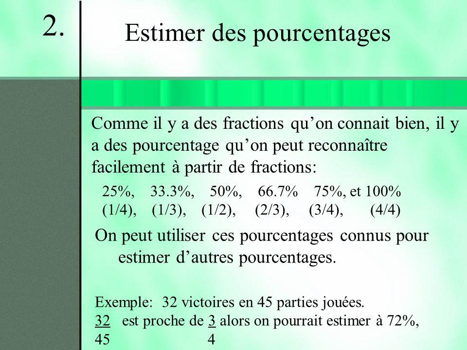 Comme il y a des fractions quon connait bien, il y a des pourcentage quon peut reconnaître facilement à partir de fractions: On peut utiliser ces pour
