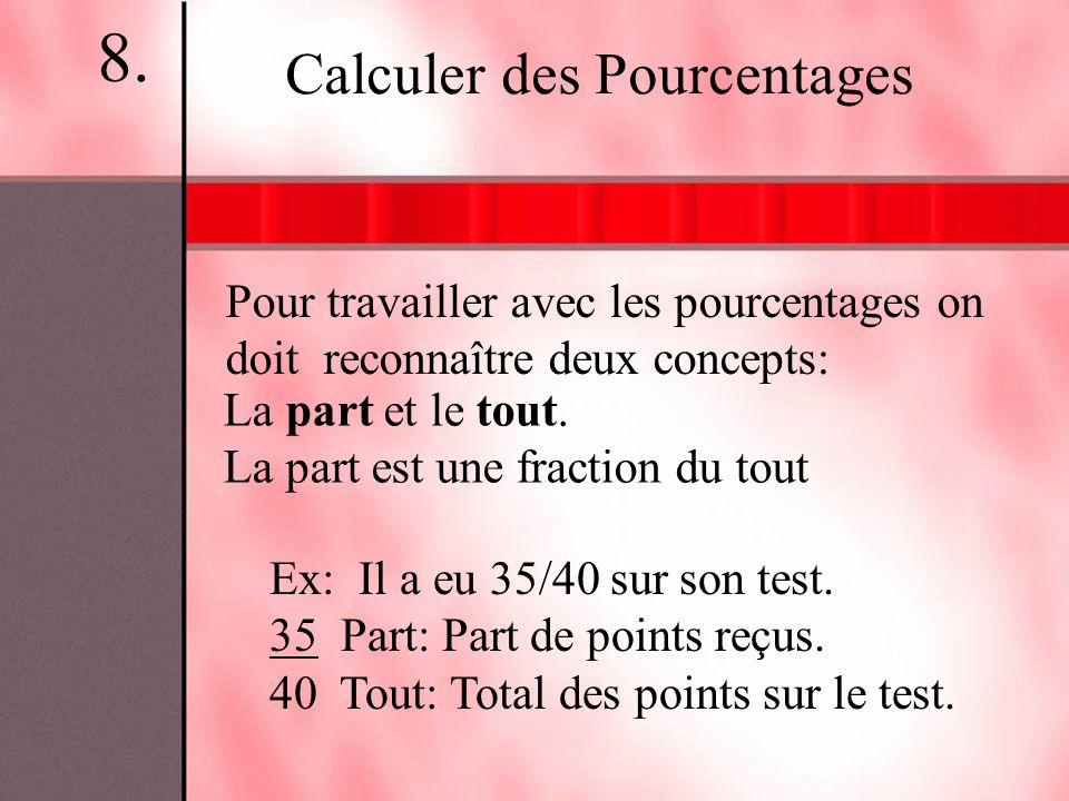 Pour travailler avec les pourcentages on doit reconnaître deux concepts: Ex: Il a eu 35/40 sur son test. 35 Part: Part de points reçus. 40 Tout: Total