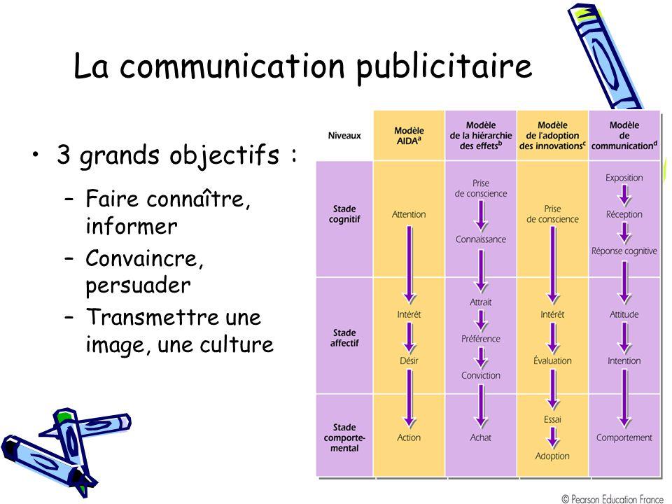 La communication publicitaire 3 grands objectifs : –Faire connaître, informer –Convaincre, persuader –Transmettre une image, une culture