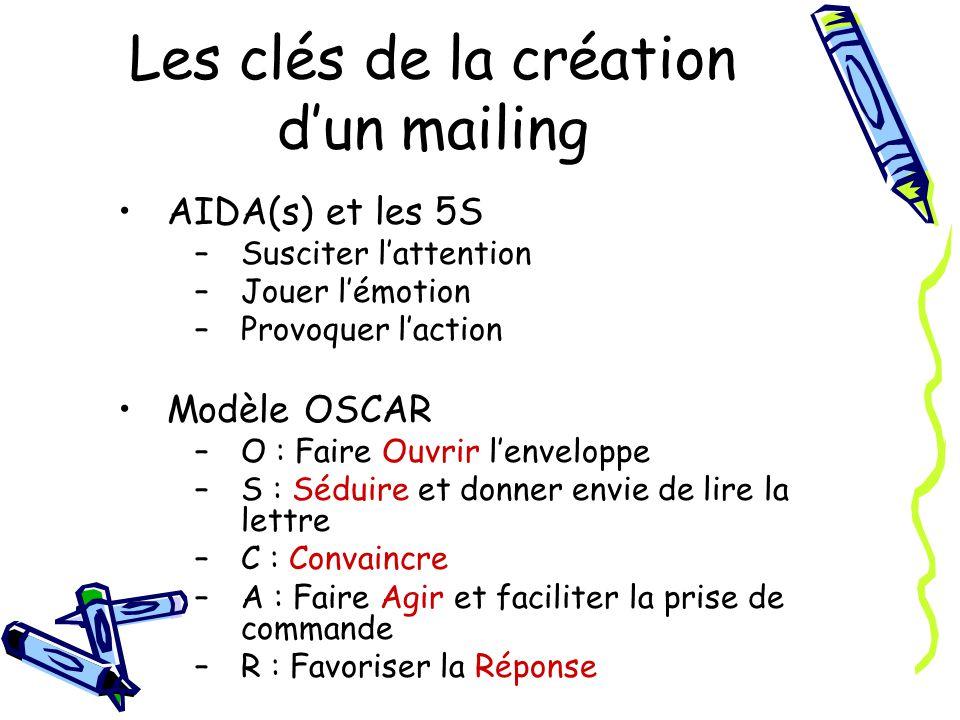 Les clés de la création dun mailing AIDA(s) et les 5S –Susciter lattention –Jouer lémotion –Provoquer laction Modèle OSCAR –O : Faire Ouvrir lenveloppe –S : Séduire et donner envie de lire la lettre –C : Convaincre –A : Faire Agir et faciliter la prise de commande –R : Favoriser la Réponse
