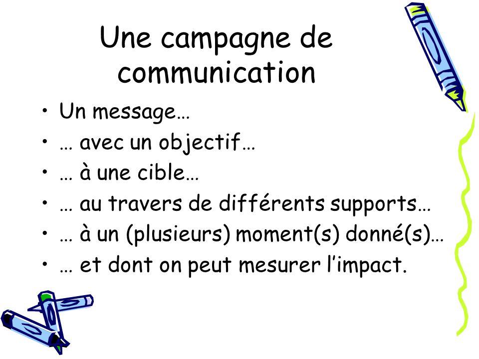 Une campagne de communication Un message… … avec un objectif… … à une cible… … au travers de différents supports… … à un (plusieurs) moment(s) donné(s)… … et dont on peut mesurer limpact.