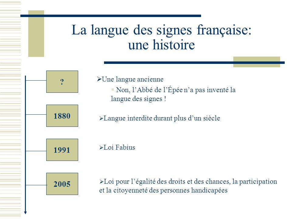 La langue des signes française: une histoire .