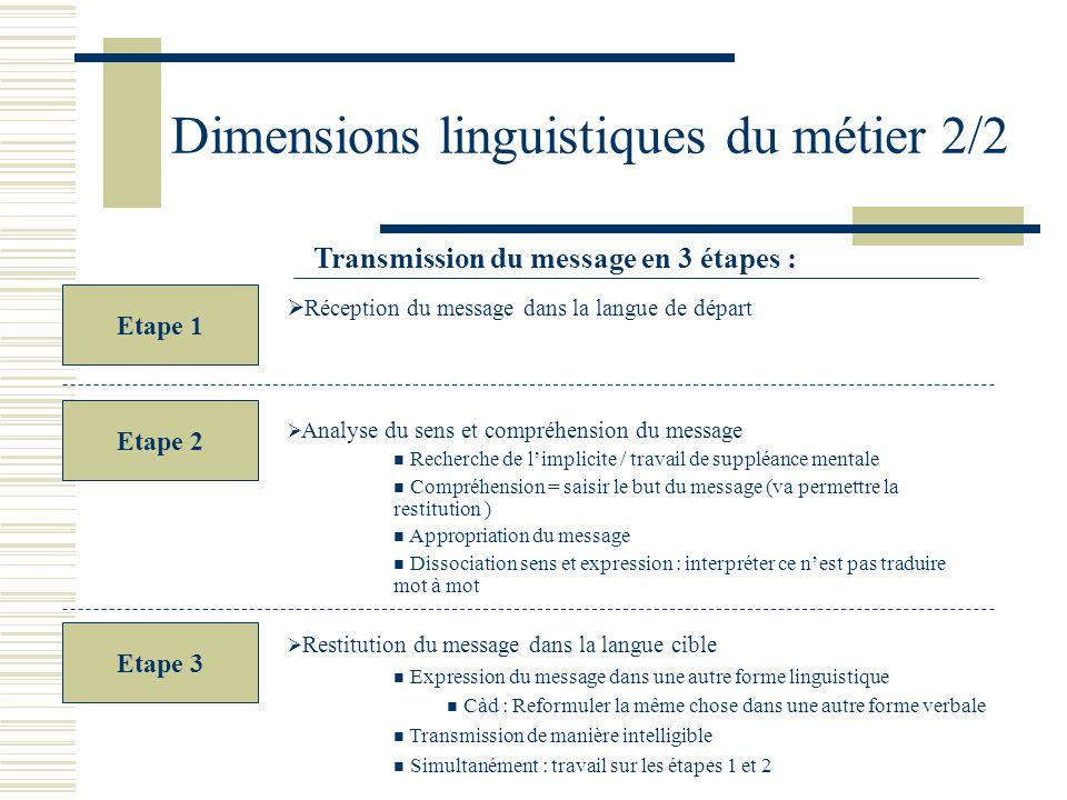 Dimensions linguistiques du métier 2/2 Etape 1 Etape 2 Réception du message dans la langue de départ Analyse du sens et compréhension du message Reche