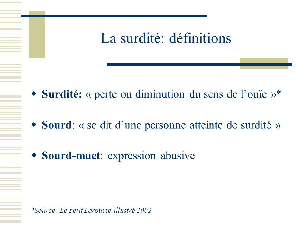 La surdité: définitions Surdité: « perte ou diminution du sens de louïe »* Sourd: « se dit dune personne atteinte de surdité » Sourd-muet: expression abusive *Source: Le petit Larousse illustré 2002