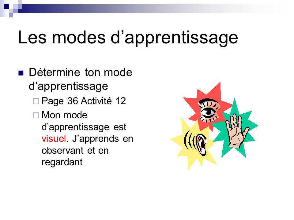 Les modes dapprentissage Détermine ton mode dapprentissage Page 36 Activité 12 Mon mode dapprentissage est visuel.