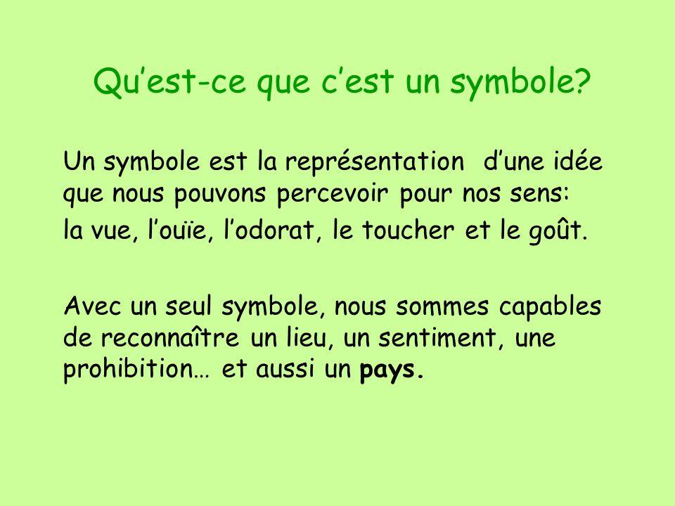 Quest-ce que cest un symbole.