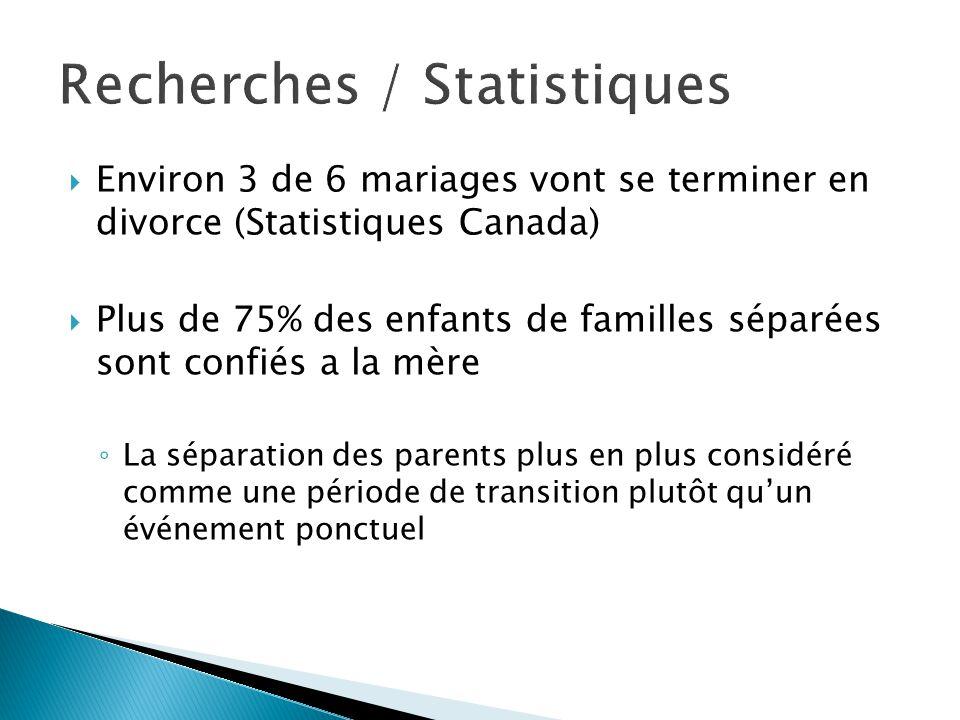 Environ 3 de 6 mariages vont se terminer en divorce (Statistiques Canada) Plus de 75% des enfants de familles séparées sont confiés a la mère La sépar