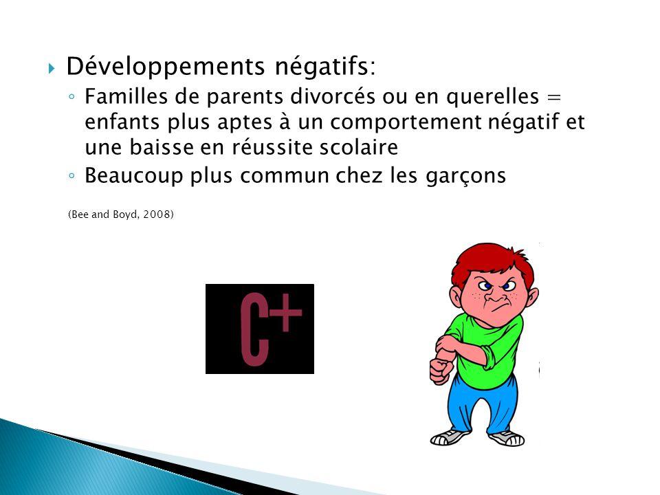 Développements négatifs: Familles de parents divorcés ou en querelles = enfants plus aptes à un comportement négatif et une baisse en réussite scolair