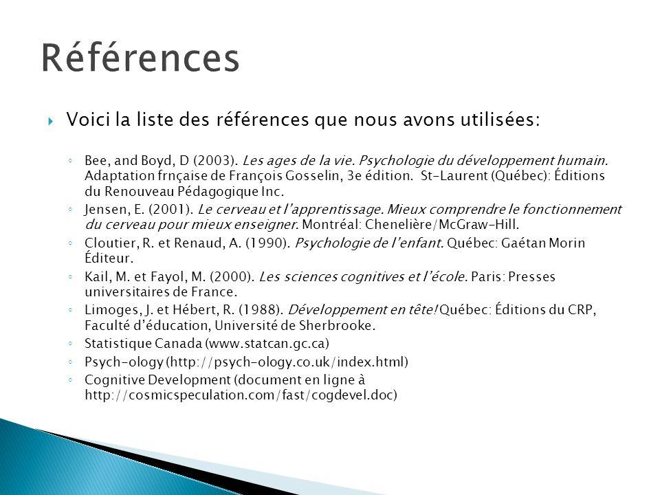 Voici la liste des références que nous avons utilisées: Bee, and Boyd, D (2003). Les ages de la vie. Psychologie du développement humain. Adaptation f