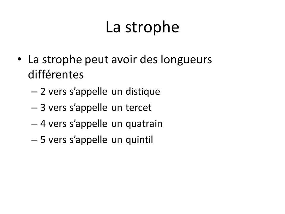 La strophe La strophe peut avoir des longueurs différentes – 2 vers sappelle un distique – 3 vers sappelle un tercet – 4 vers sappelle un quatrain – 5
