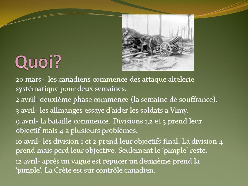 20 mars- les canadiens commence des attaque altelerie systématique pour deux semaines. 2 avril- deuxième phase commence (la semaine de souffrance). 3