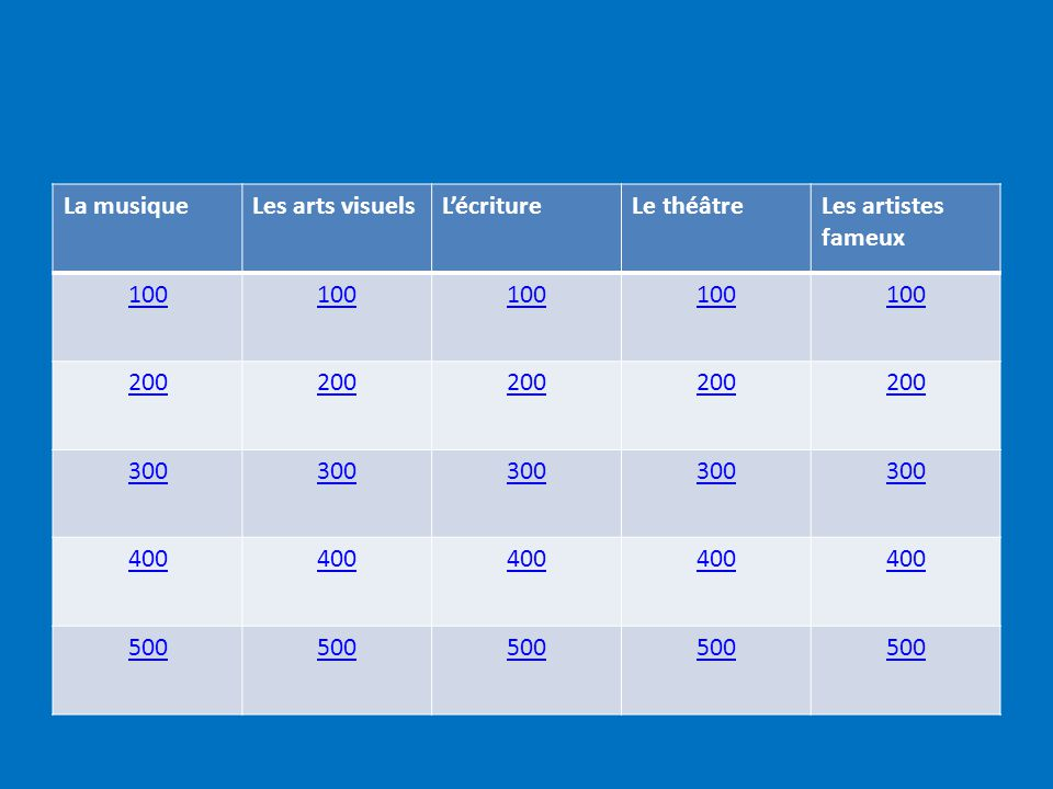 La musiqueLes arts visuelsLécritureLe théâtreLes artistes fameux 100 200 300 400 500