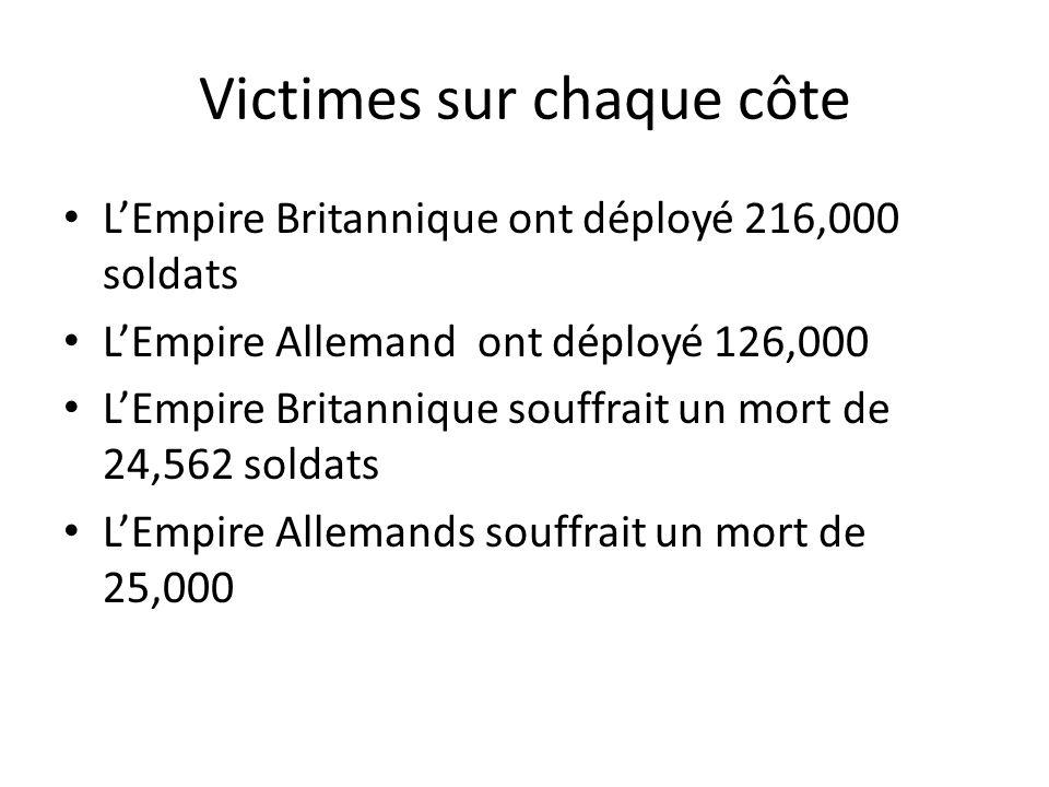 Victimes sur chaque côte LEmpire Britannique ont déployé 216,000 soldats LEmpire Allemand ont déployé 126,000 LEmpire Britannique souffrait un mort de 24,562 soldats LEmpire Allemands souffrait un mort de 25,000