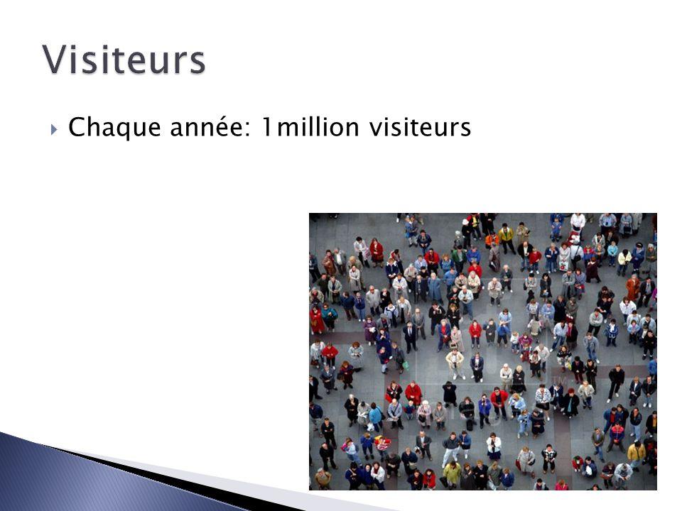 Chaque année: 1million visiteurs