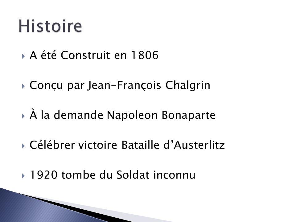 A été Construit en 1806 Conçu par Jean-François Chalgrin À la demande Napoleon Bonaparte Célébrer victoire Bataille dAusterlitz 1920 tombe du Soldat inconnu