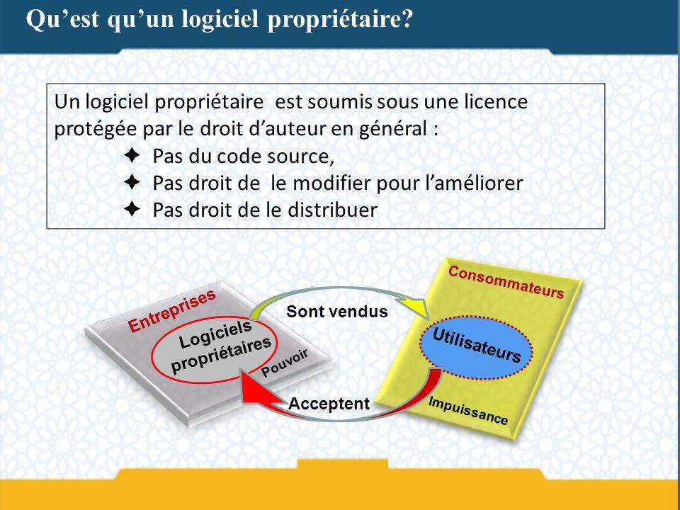 Un logiciel propriétaire est soumis sous une licence protégée par le droit dauteur en général : Pas du code source, Pas droit de le modifier pour lamé