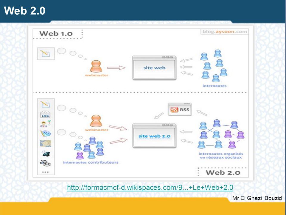 http://formacmcf-d.wikispaces.com/9...+Le+Web+2.0 Web 2.0