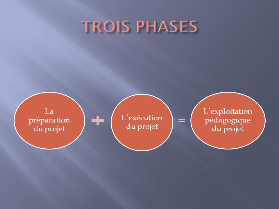 La préparation du projet Lexécution du projet Lexploitation pédagogique du projet