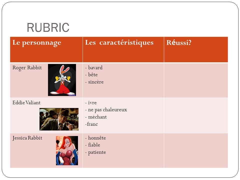 RUBRIC Le personnageLes caractéristiques R é ussi.