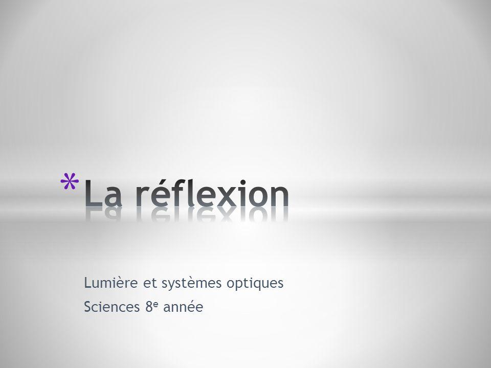 La réflexion se produit lorsque la lumière rebondit sur une surface.