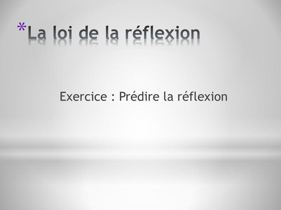 Exercice : Prédire la réflexion