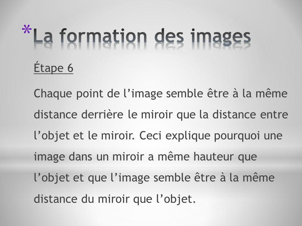 Étape 6 Chaque point de limage semble être à la même distance derrière le miroir que la distance entre lobjet et le miroir. Ceci explique pourquoi une