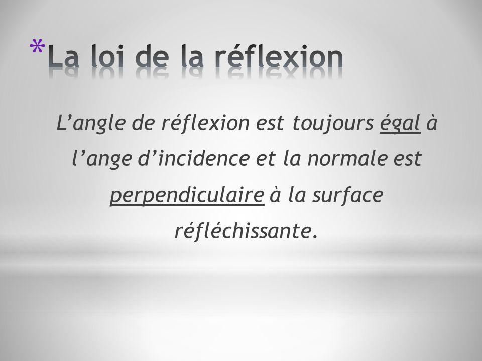 Langle de réflexion est toujours égal à lange dincidence et la normale est perpendiculaire à la surface réfléchissante.