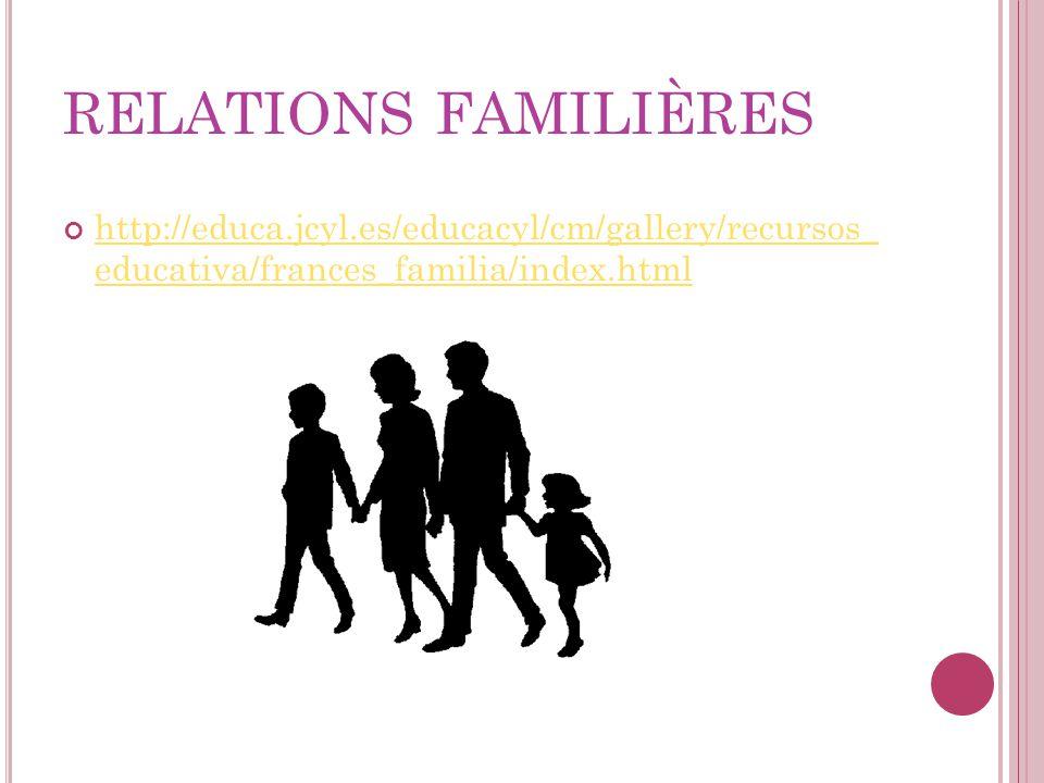 RELATIONS FAMILIÈRES http://educa.jcyl.es/educacyl/cm/gallery/recursos_ educativa/frances_familia/index.html http://educa.jcyl.es/educacyl/cm/gallery/