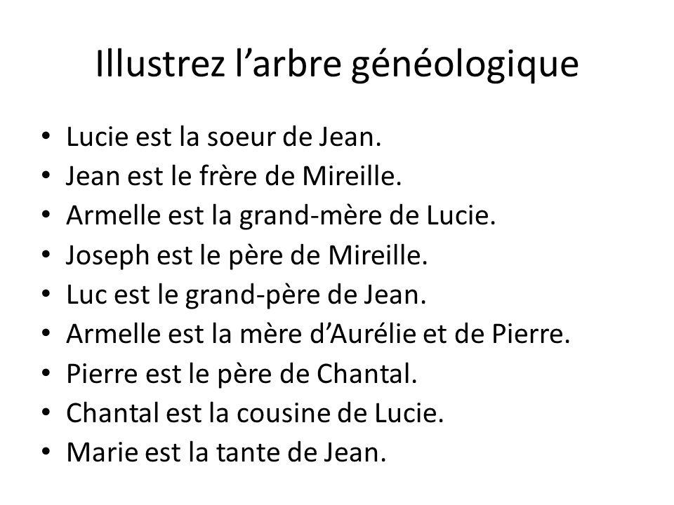 Illustrez larbre généologique Lucie est la soeur de Jean. Jean est le frère de Mireille. Armelle est la grand-mère de Lucie. Joseph est le père de Mir