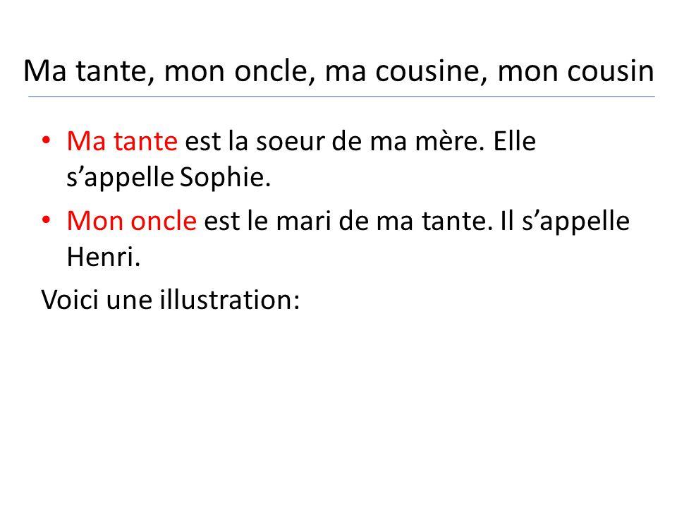 Ma tante, mon oncle, ma cousine, mon cousin Ma tante est la soeur de ma mère. Elle sappelle Sophie. Mon oncle est le mari de ma tante. Il sappelle Hen
