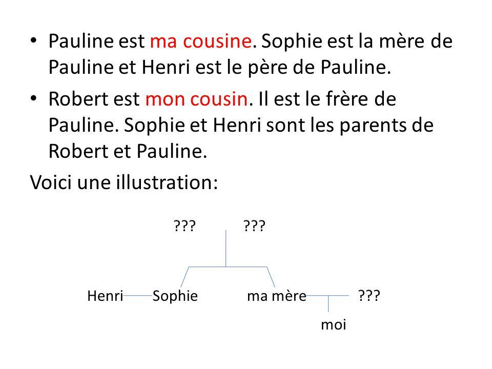 Pauline est ma cousine. Sophie est la mère de Pauline et Henri est le père de Pauline. Robert est mon cousin. Il est le frère de Pauline. Sophie et He