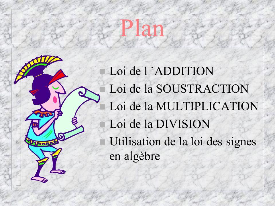 Plan n Loi de l ADDITION n Loi de la SOUSTRACTION n Loi de la MULTIPLICATION n Loi de la DIVISION n Utilisation de la loi des signes en algèbre