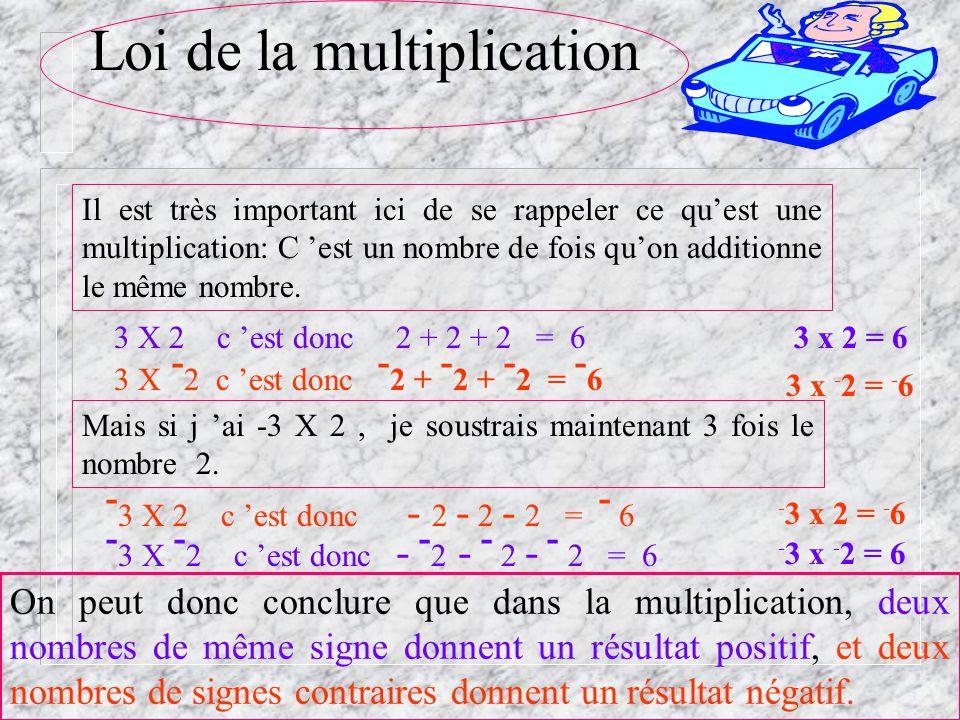 Grande différence dans la loi des signes Il est important de se souvenir de la différence entre la loi pour l addition de celle pour la multiplication.