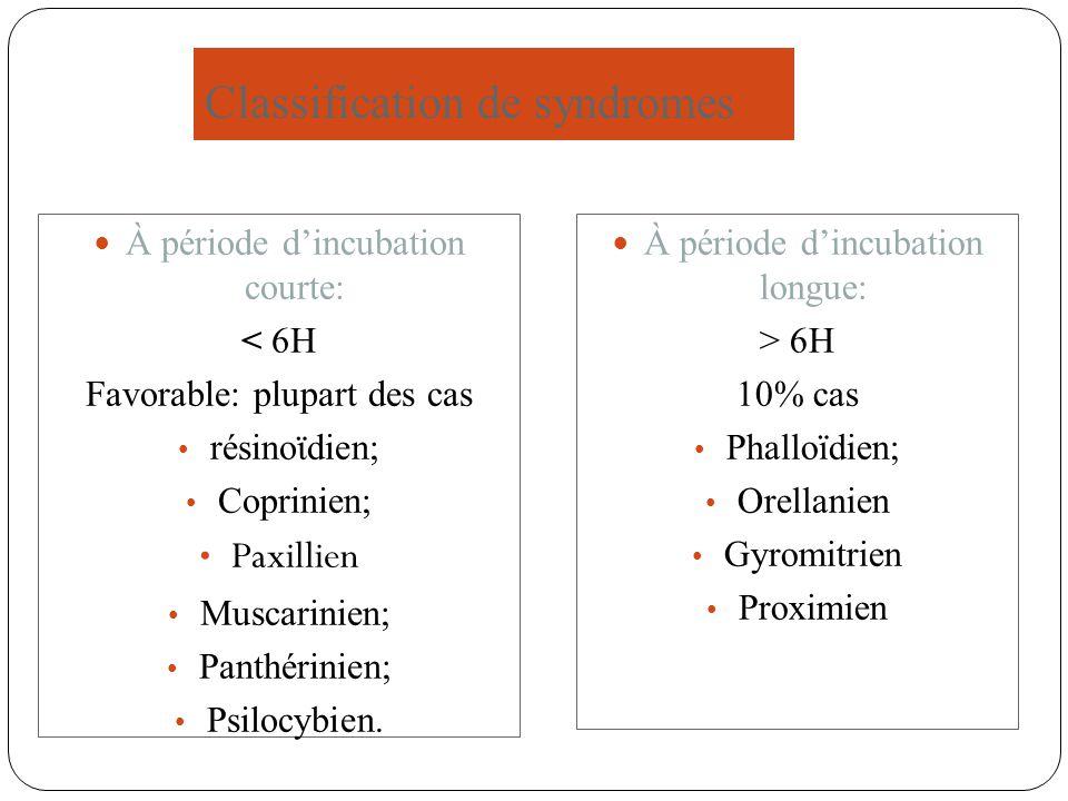 Classification de syndromes À période dincubation courte: < 6H Favorable: plupart des cas résinoϊdien; Coprinien; Paxillien Muscarinien; Panthérinien;