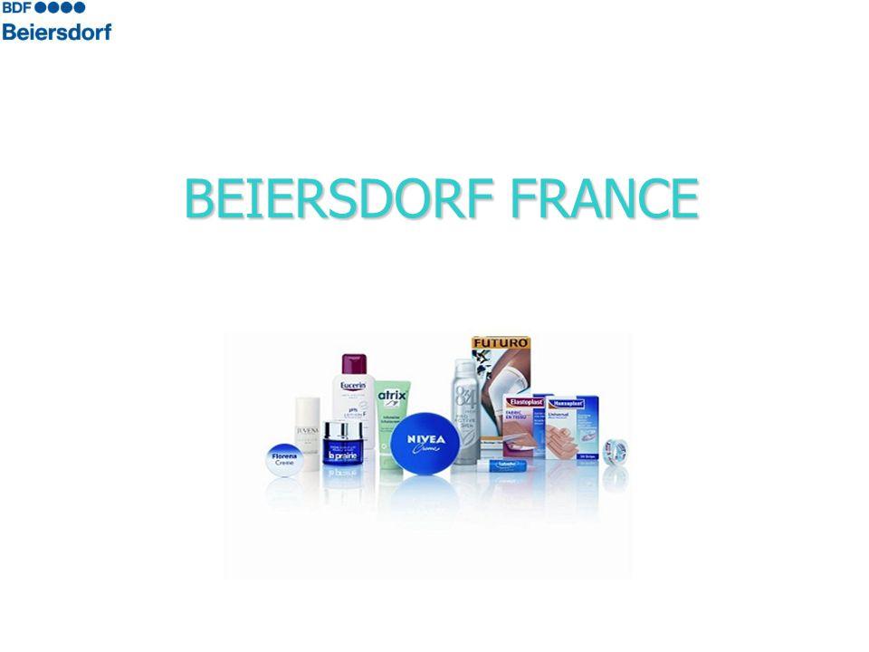 Barrières à lentrée du marché PrixConcurrenceInnovation Les prix des discounters atteignent 50% des prix des shampooings de marque.