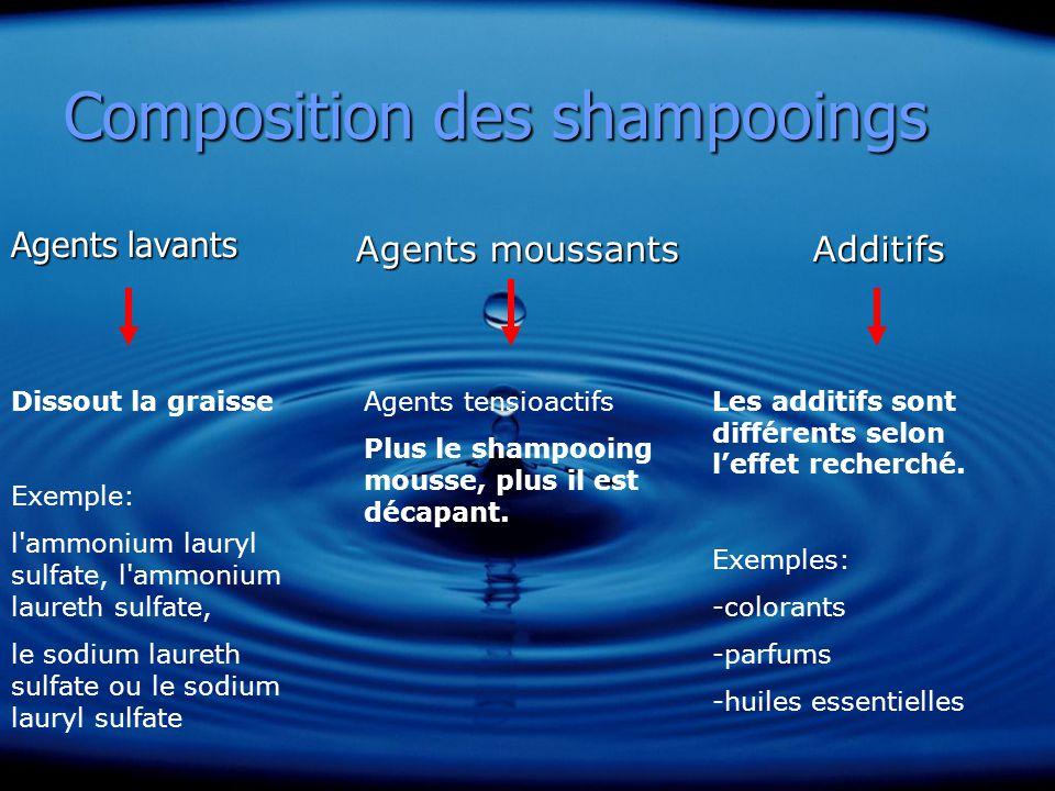 Composition des shampooings Agents lavants Agents moussants Additifs Dissout la graisse Exemple: l ammonium lauryl sulfate, l ammonium laureth sulfate, le sodium laureth sulfate ou le sodium lauryl sulfate Agents tensioactifs Plus le shampooing mousse, plus il est décapant.