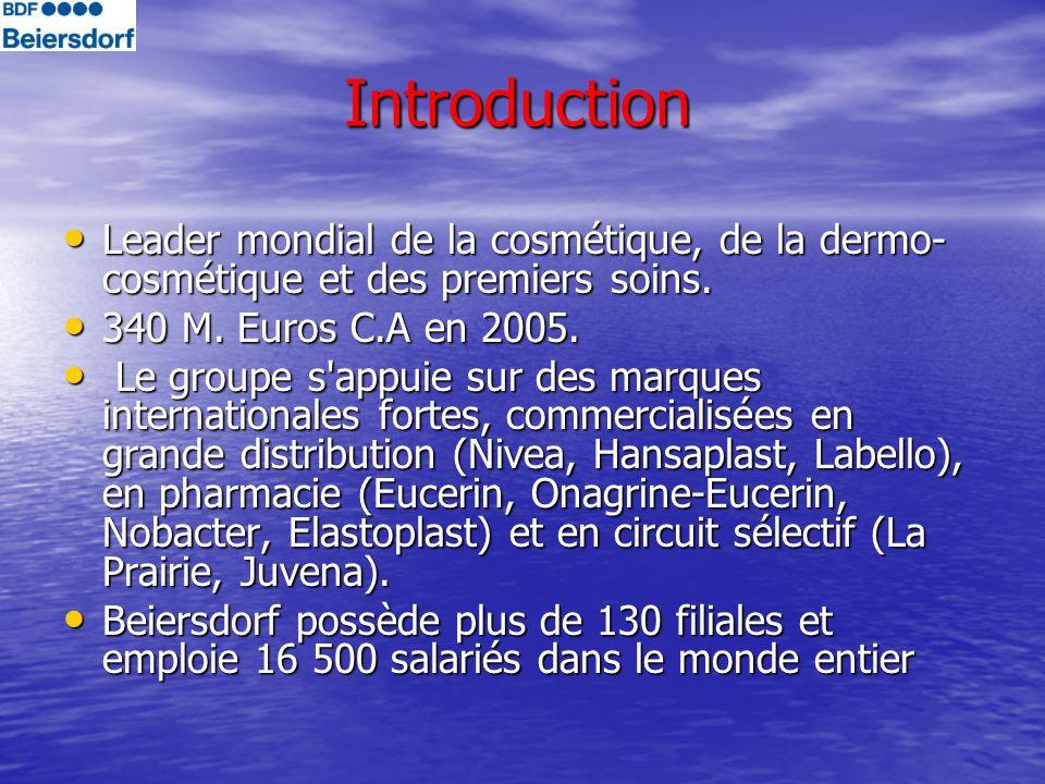 Introduction Leader mondial de la cosmétique, de la dermo- cosmétique et des premiers soins.
