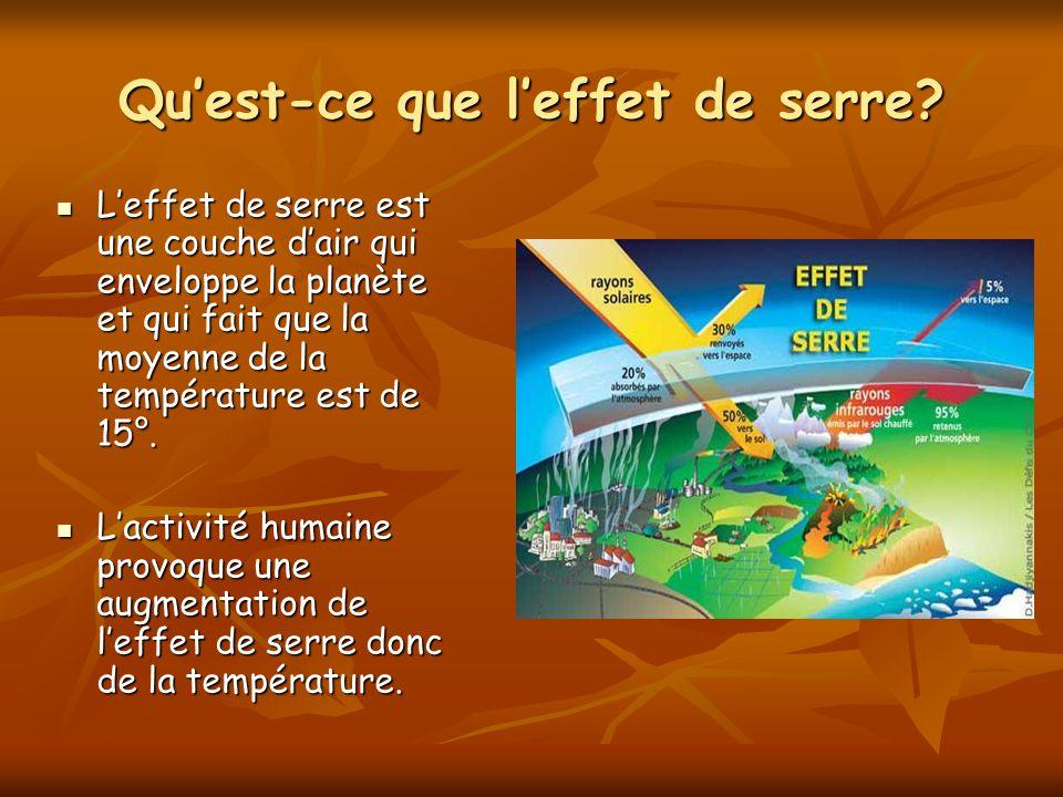 Quest-ce que leffet de serre? Leffet de serre est une couche dair qui enveloppe la planète et qui fait que la moyenne de la température est de 15°. Le