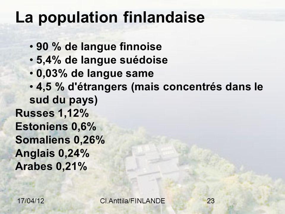 17/04/12Cl.Anttila/FINLANDE23 La population finlandaise 90 % de langue finnoise 5,4% de langue suédoise 0,03% de langue same 4,5 % d étrangers (mais concentrés dans le sud du pays) Russes 1,12% Estoniens 0,6% Somaliens 0,26% Anglais 0,24% Arabes 0,21%