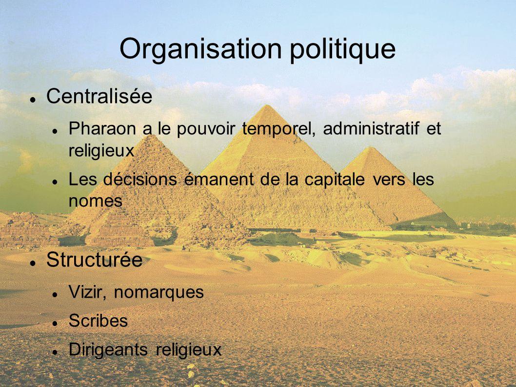 Organisation politique Centralisée Pharaon a le pouvoir temporel, administratif et religieux Les décisions émanent de la capitale vers les nomes Struc